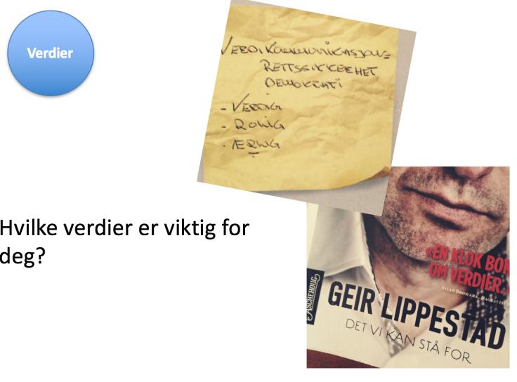 Fra boken til Lippestad om verdikommunikasjon. Det vi kan stå for.